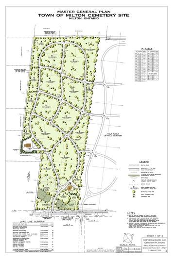 04-cemetery-landscape-master-planning