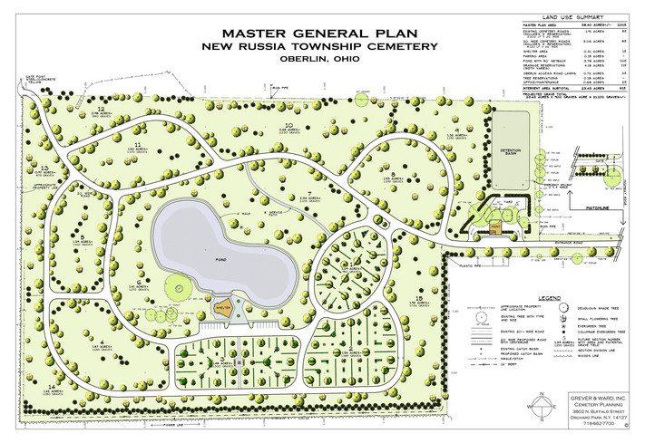 05-cemetery-landscape-master-planning