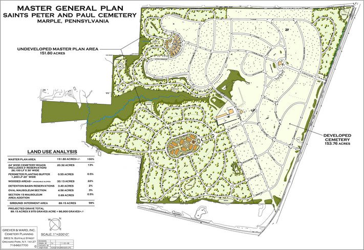 10-cemetery-landscape-master-planning